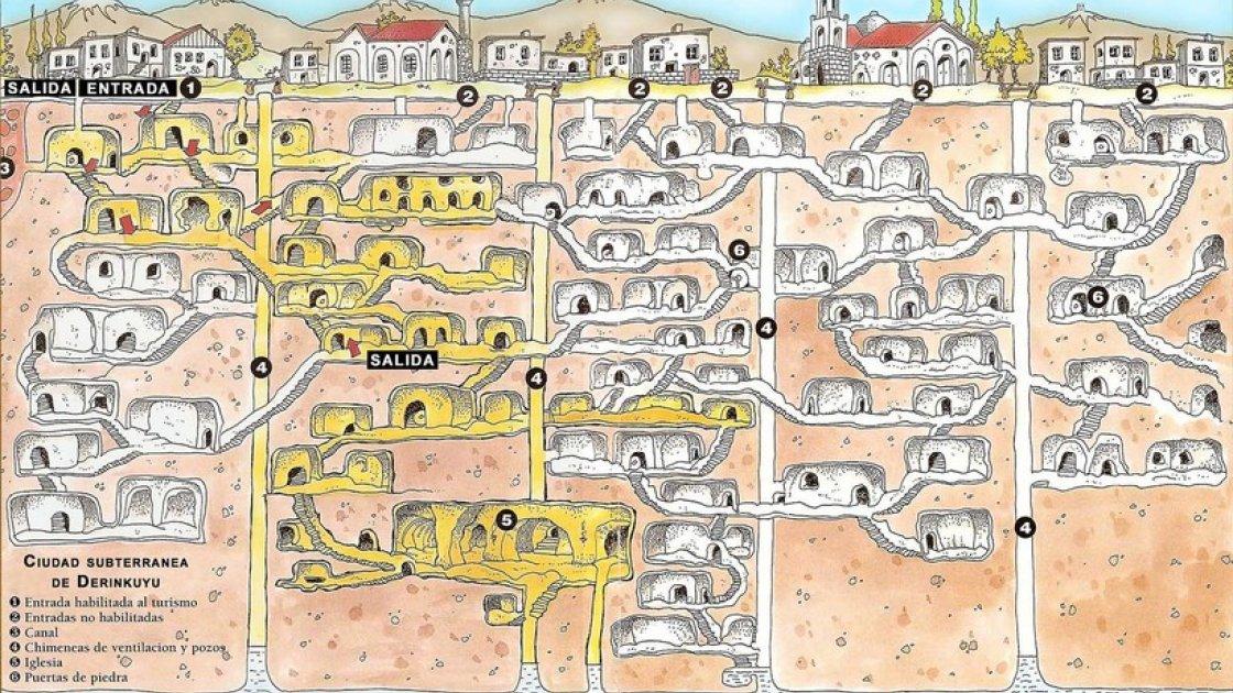 Каппадокия в Турции - подземный город